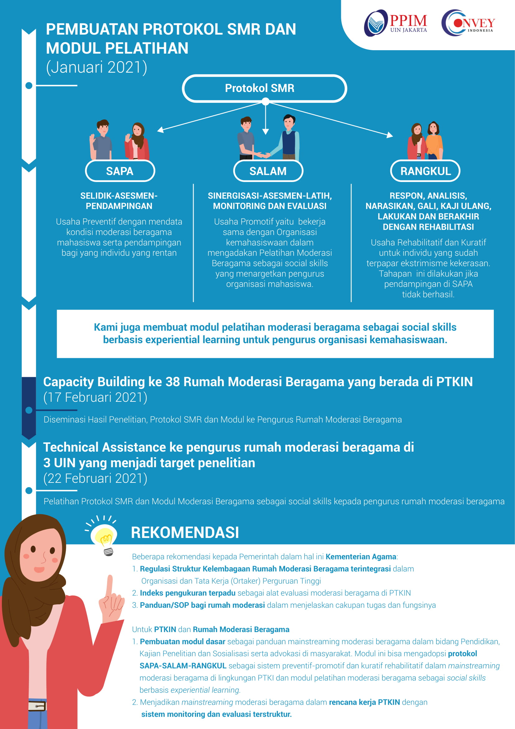 This image has an empty alt attribute; its file name is Convey-Indonesia-Infografis2.1-scaled.jpg